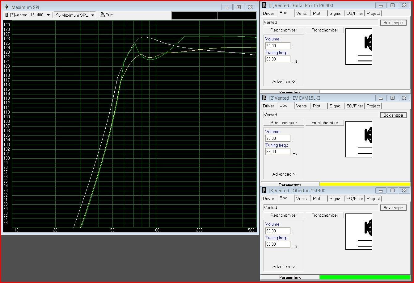 Faital vs EV vs Oberton_SPLMax.JPG