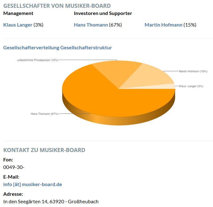 Gesellschafter Musikboard und Bassic.JPG