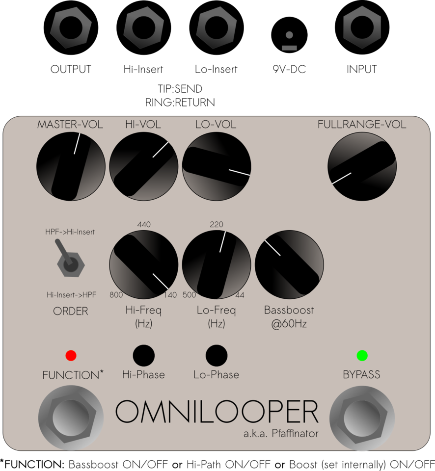 omnilooper-potibelegung.png