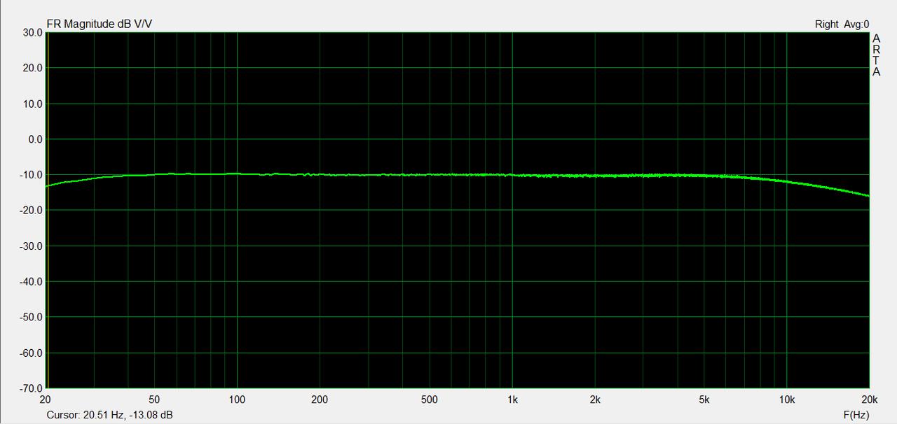 Post EQ Linear eingestellt 5-string 12 2 3 -05.png