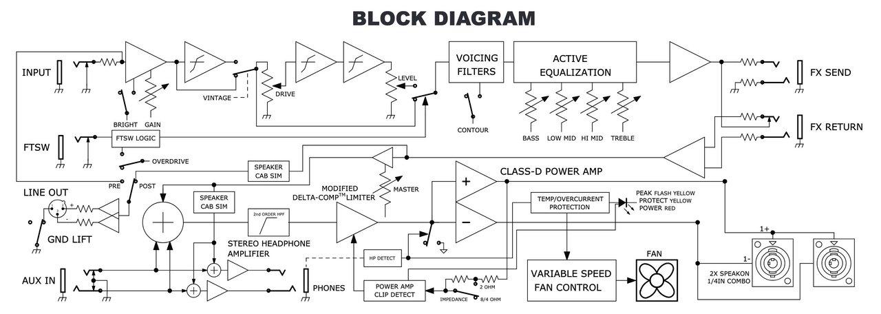 rumble800_blockdiagram-jpg.404359