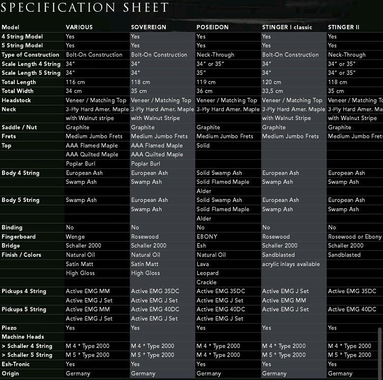 Specifications Esh.jpg