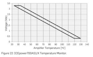 temperaturepin.PNG