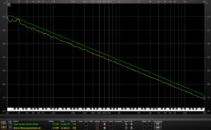 01 Vergleich der Brown-Noise-Spektren im IQ-Analyser.png
