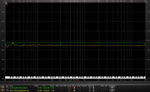 02 Vergleich der Spektren mit 6 dB Slope im IQ-Analyser.png