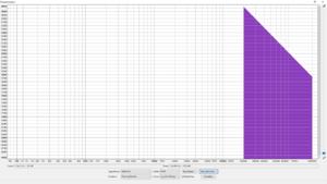 06 Spektrum der Brown-Noise-Datei für 2000-20000 Hz in Audacity.png