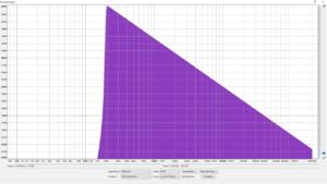 01 Spektogramm für Fullrange Brown-Noise-Spur in Audacity, Dauer 200s.png