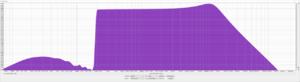 02-Spektogramm über 2 Bildschirme gezogen für besseres Ablesen der Peakfrequenz.png