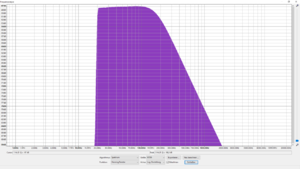 02-Frequenzgang Blazer bei 0 Prozent Tone.png