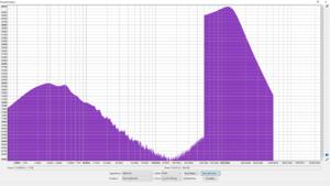 02-Spektogramm Blazer-Tone-100-Prozent-Cable-527pf-Range-500-5000Hz-Gain-In18dB-OutMinus30dB.png