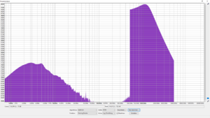 03-Spektogramm Blazer-Tone-100-Prozent-Cable-527pf-Range-500-5000Hz-Gain-In24dB-OutMinus36dB.png